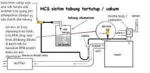HCSsistimvakum-2